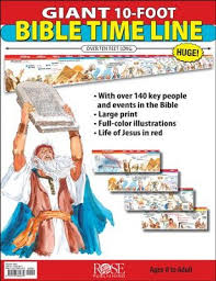 Bible Timeline Wall Chart Giant 10 Ft Bible Time Line