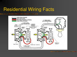 diagram electrical single line image wiring diagrams for basic house wiring layout plan at House Wiring Layout