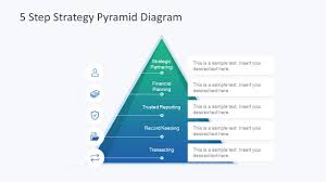 pyramid diagram pyramid diagram wiring diagram val 5 step strategy pyramid diagram slidemodel 5 step strategy pyramid diagram strategy planning model diagram