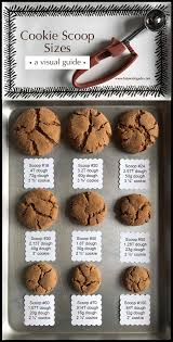 Biscuit Size Chart Cookie Scoop Size Chart Calculate Tablespoons Ounces