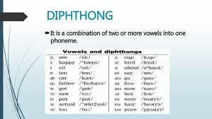 Linguists designed ipa to be unambiguous: International Phonetic Alphabet