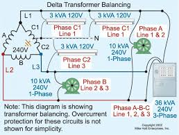 understanding the basics of delta transformer calculations 1 Line Single Phase Transformer Wiring Diagram this diagram is showing transformer balancing for the sake of simplicity, overcurrent protection for these circuits isn't shown Single Phase Transformer Connections