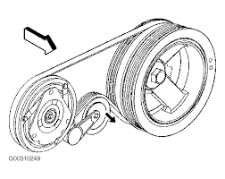 chevrolet suburban serpentine belt routing and timing belt serpentine and timing belt diagrams