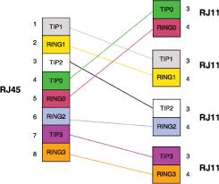 rj11 and rj45 wiring diagram wiring diagrams wiring diagram rj45 to rj11 digital