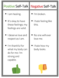 Signs Of Low Self Esteem And What To Do About It Betterhelp