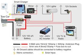 12v caravan wiring diagram wiring diagram and schematic diagram motorhome solar installation at Caravan Solar Wiring Diagram