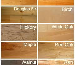 hardwood flooring types.  Hardwood Hardwood Flooring Wood Species Intended Types G