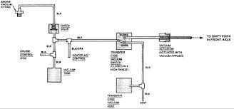 95 blazer vacuum diagram 95 image wiring diagram 1995 blazer s10 the hoses coming off the transfer case vacuum switch on 95 blazer vacuum