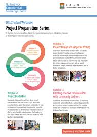 Ghelc Student Workshops – Project Preparation Series (1) – Project ...