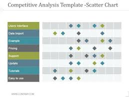 Sample Competitive Analysis 2 Best Competitive Pricing Analysis Template Virtualis