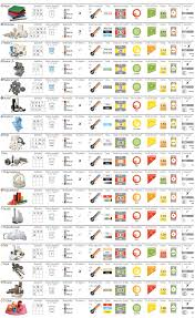 Polypropylene Chemical Resistance Chart Materials Lep Engineering Plastics