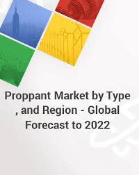 Proppant Market By Type Frac Sand Proppant Resin Coated Proppant Ceramic Proppant And Region North America Europe Asia Pacific South America