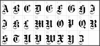 black letter font getting to know the blackletter script stodioo