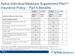 page 4 aetna individual care supplement plan sm insurance policy part a benefits plan aplan