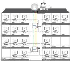 kromtek DIRECTV 16 Multiswitch at Triax Multiswitch Wiring Diagram