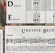 Ukulele Chord Chart Large Ukulele Chord Chart 24x36 Or 36x44 Printed On Fine Art Canvas Hawaiian Style 1