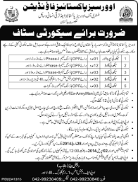security supervisors job lahore overseas is foundation security supervisors job lahore overseas is foundation job security guard
