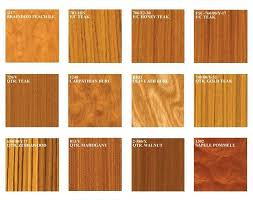 kinds of wood for furniture. Types Of Wood In Furniture Outstanding Finishes For Your House Decorating Ideas Kinds