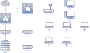 Network Diagram Office Network Diagram Example Network Diagram Example