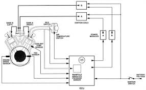 wiring diagram for 1990 jaguar sovereign fixya jaq xjs