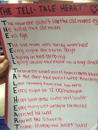 acrostic poem using the title tell tale heart students used acrostic poem using the title tell tale heart students used textual evidence and