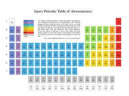 Copy of Chemistry Vocabulary by kimcalva12