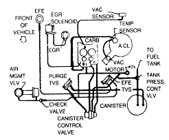 Ford drive shaft diagram 1979 together with 1970 ford truck alternator diagram leece besides 1984 ford