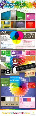 Infographic The Psychology Of Color At