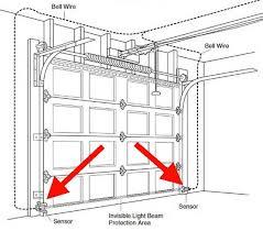 garage door sensor location garage door sensor locations 3 light flashes