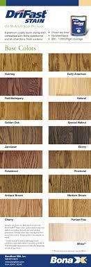 Bona Hardwood Stain Colors Antique Brown Hardwood Floor