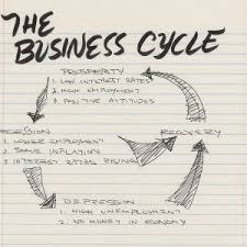 business etiquette essay business format professional college business etiquette essay business etiquette essay how to practice office example the business cycle