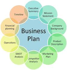 How To Write A New Product Business Plan Sample And Template From
