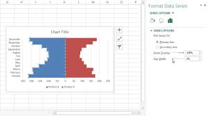 How To Make A Horizontal Bar Chart In Excel How To Create A Mirror Bar Chart In Excel Excel Board