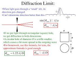 Light Diffraction Limit Ppt Interference And Diffraction Powerpoint Presentation