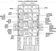 jeep grand cherokee vacuum diagram jeep grand cherokee info 93 Jeep Cherokee Fuse Box Diagram 2004 jeep grand cherokee fuse box diagram jpeg carimagescolay casa 93 jeep grand cherokee fuse box diagram