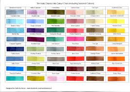Dazzle Dry Color Chart Tim Holtz Distress Inks Colour Chart Including Season