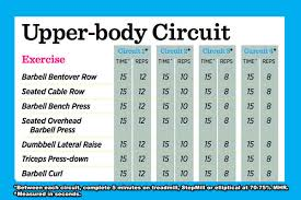 Workout Chart For Weight Gain Weight Gain Exercise And Diet Plans