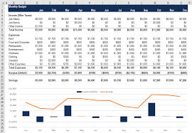 Monthly Personal Budget Spreadsheet 20monthly Home Budget Worksheet For Excel Free20y Household