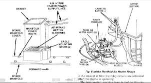 2005 ford f 250 diesel fuse box diagram wiring diagram for car smart box location 2003 ford ranger in addition throttle position sensor location 2005 ford mustang additionally