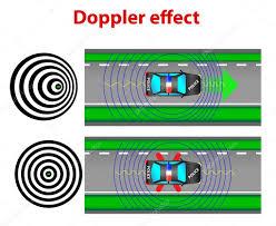 Doppler Effect And Light Doppler Effect Stock Vector Edesignua 31278159
