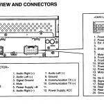 2005 toyota corolla radio wiring diagram valid big car audio wiring 2005 toyota corolla radio wiring diagram best of best 2006 toyota corolla stereo wiring diagram simple