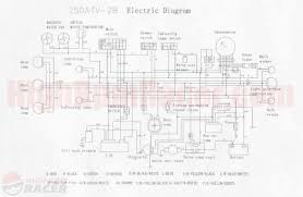 taotao wiring diagram alpha sports wiring diagram, 125cc chinese taotao 110 atv wiring diagram at Tao Tao 125 Atv Wiring Diagram