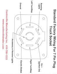 collection of diagram 7 pin wiring plug diagram millions diagram Wiring Plug Diagram trailer lights wiring diagram 7 pin for 7pinschematicg 220v plug wiring diagram