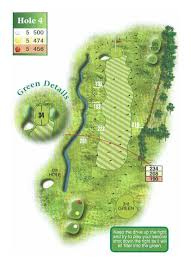 Green Layouts The Severn Course Woodspring