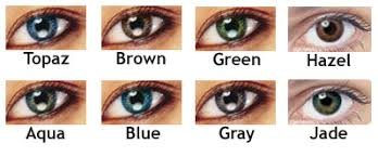 Bausch And Lomb Contact Lenses Color Chart Coopervision Expressions
