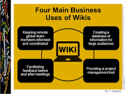 Wikis Business 7 Short Workplace Messages And Digital Media Business