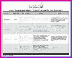 jobs in offshore resume builder jobs in offshore offshore catering jobs your offshore jobs source jobs in qatar petroleum medical