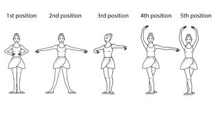 Balletposities Kleurplaat Gratis Kleurplaten Printen