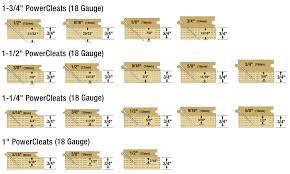 18 gauge depth chart