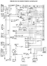 elegant 1989 chevy alternator wiring or alternator wiring diagrams alternator wiring diagram image related post